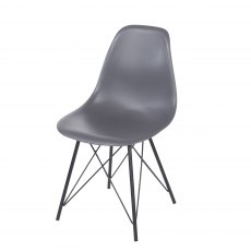 Davos Moulded Plastic Chairs (x2)